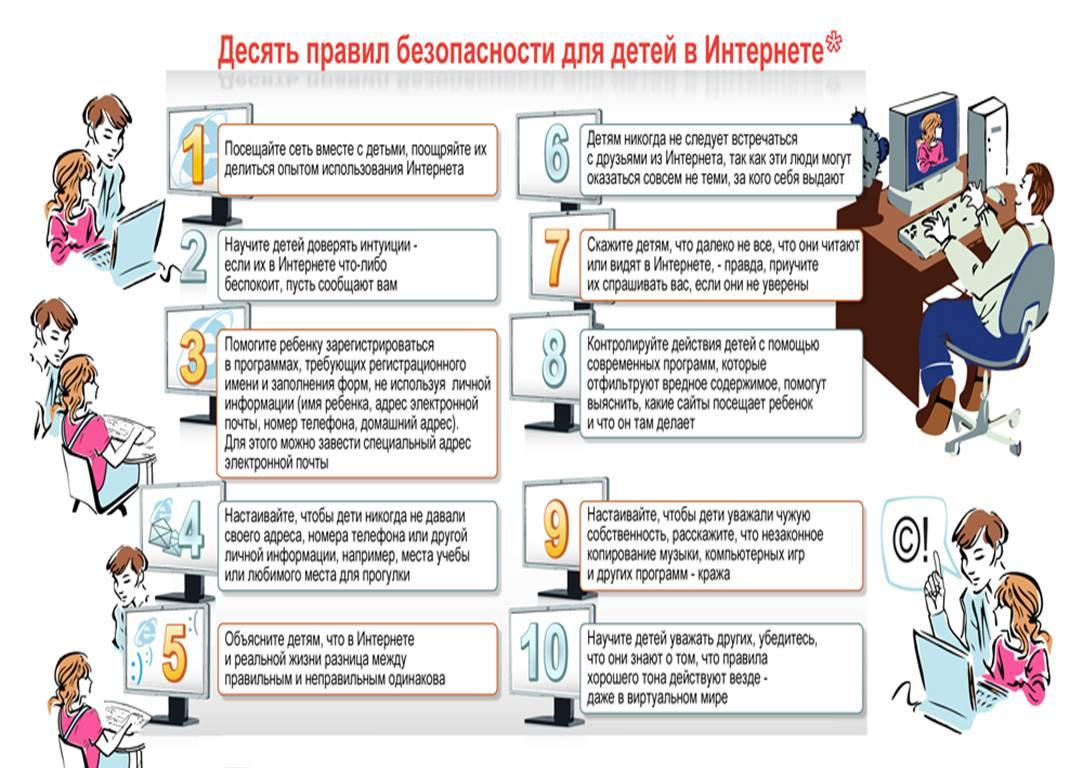Картинки по запросу меры безопасности в сети Интернет